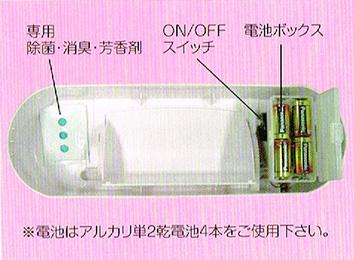 専用除菌・消臭芳香剤 ON/OFFスイッチ 電池ボックス ※電池はアルカリ単2乾電池4本をご使用ください。